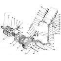 Sistemul pneumatic